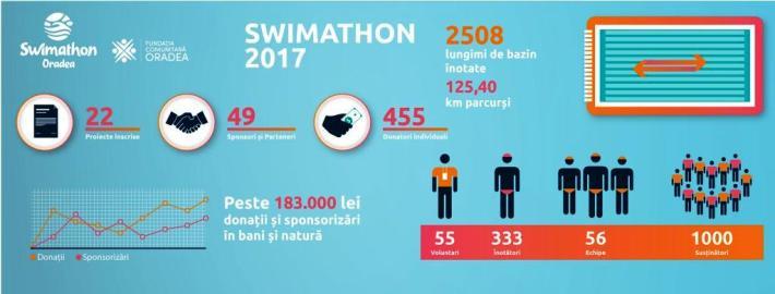 cover_infografic_rezultate_01