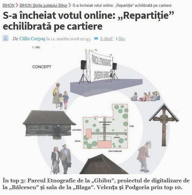 "S a încheiat votul online ""Repartiție"" echilibrată pe cartiere BIHON"