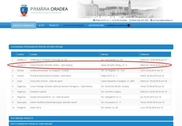 https activ.oradea.ro informatii cum functioneaza